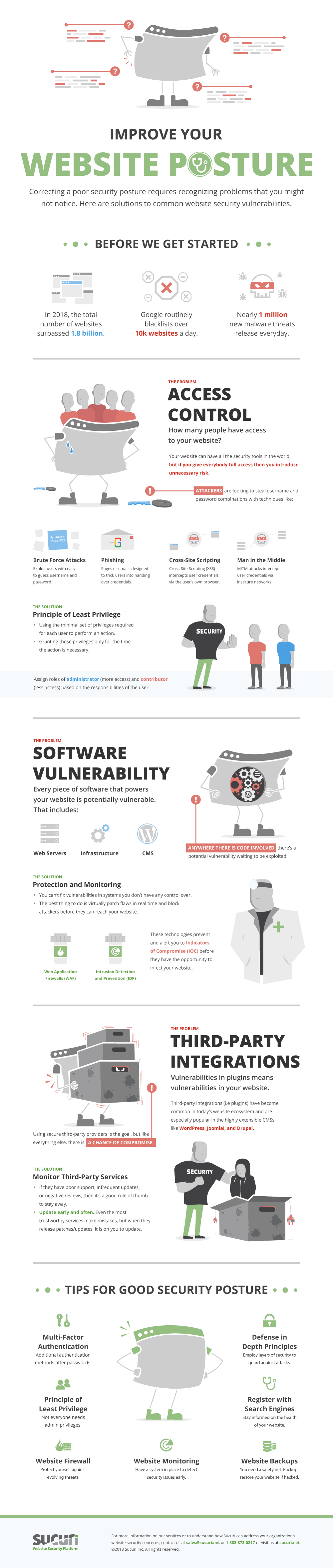 Improve Your Website Security Posture
