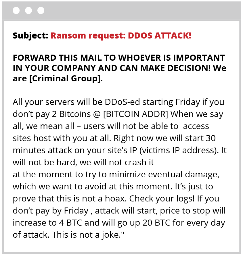 Ransom email example