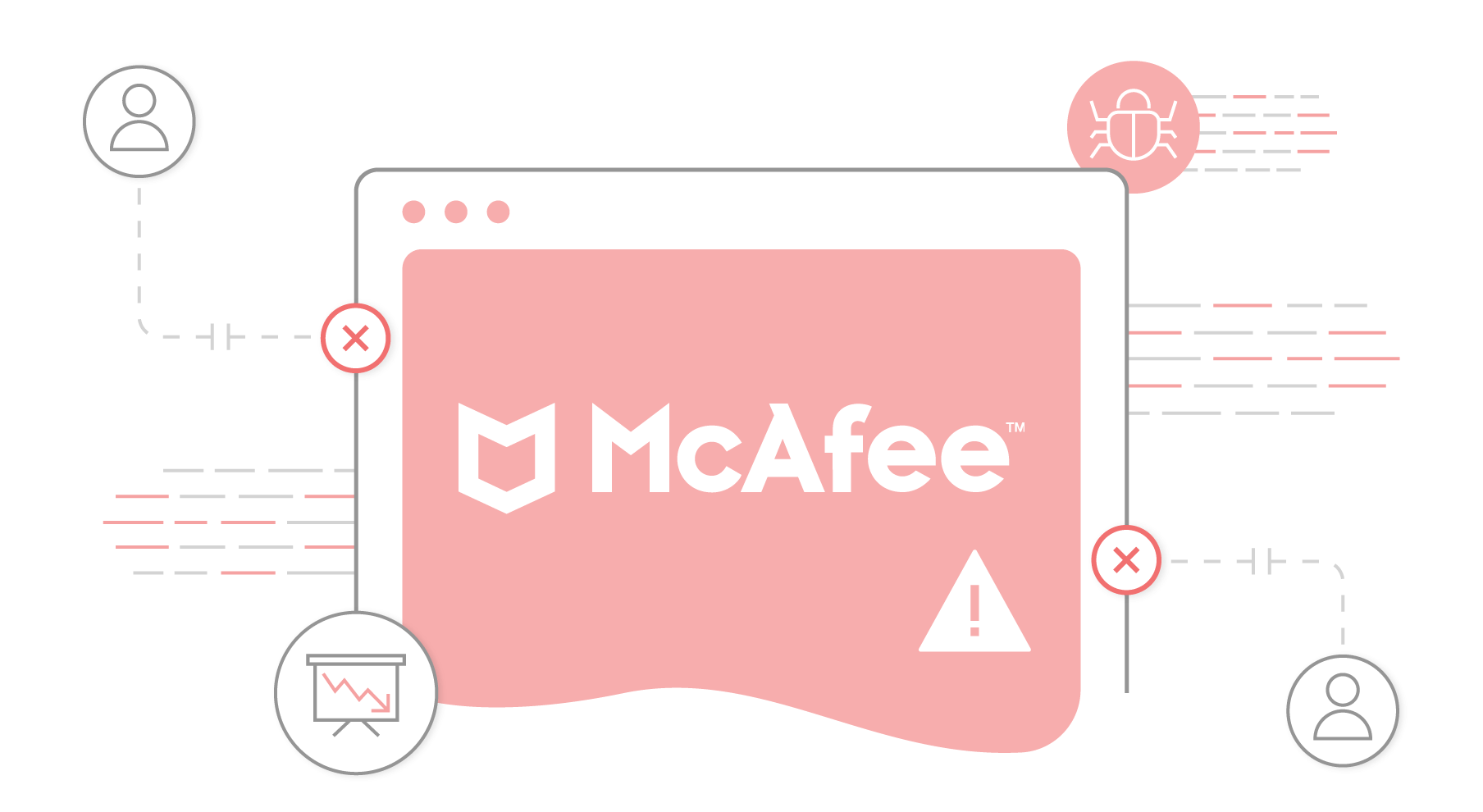 How to Remove McAfee SiteAdvisor Blacklist Warning Guide | Sucuri