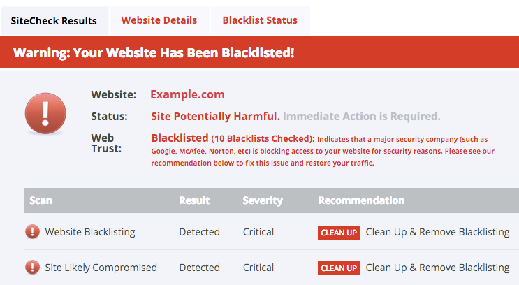 Blacklited in SiteCheck