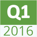Report Preview - Hacked Report 2016 Q1