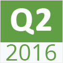 2016 Q2 - Hacked Report Preview