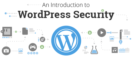 Infographic - Intro to WP Security Guide