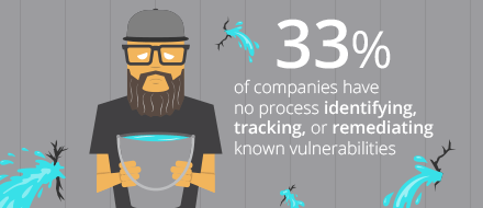 Infographic - Webinar Recap - Security for Agencies